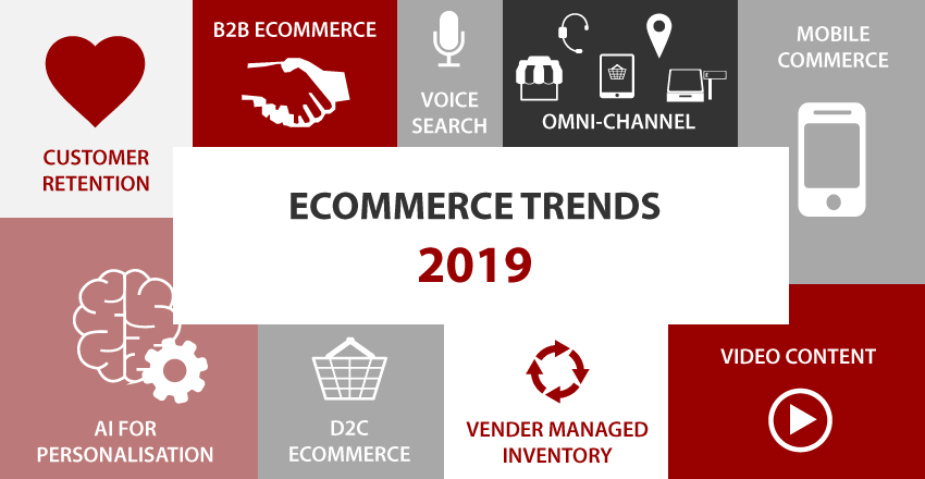 ecommerce-trends-2019-header-latest.png